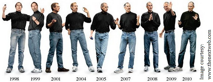 What can Steve Jobs teach us about increasing willpower?